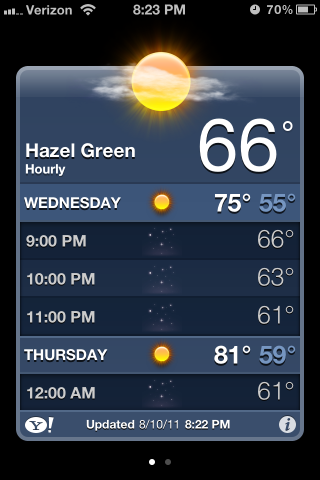 jk0 org » Tap on the iOS 5 weather app to see hourly stats
